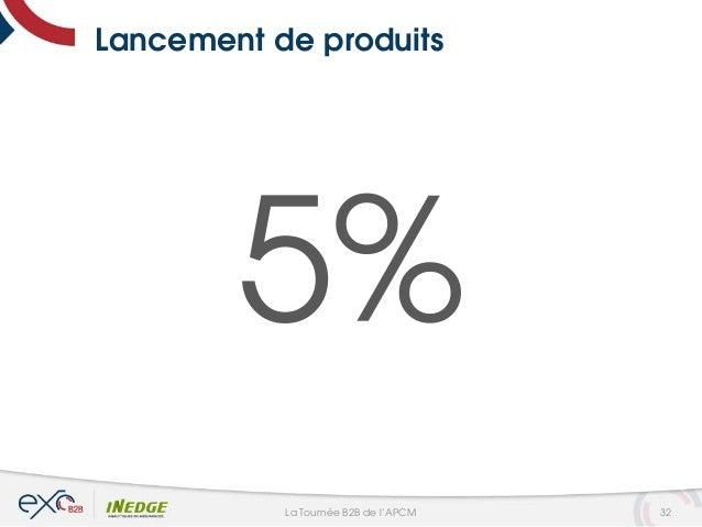 Lancement de produits 5% 32La Tournée B2B de l'APCM