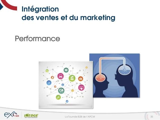 Intégration des ventes et du marketing Performance 35La Tournée B2B de l'APCM