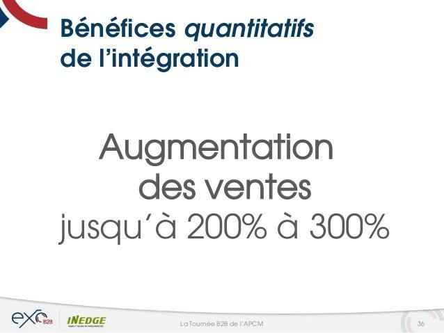 Bénéfices quantitatifs de l'intégration Augmentation des ventes jusqu'à 200% à 300% 36La Tournée B2B de l'APCM