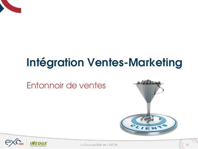 Intégration Ventes-Marketing Entonnoir de ventes 41La Tournée B2B de l'APCM