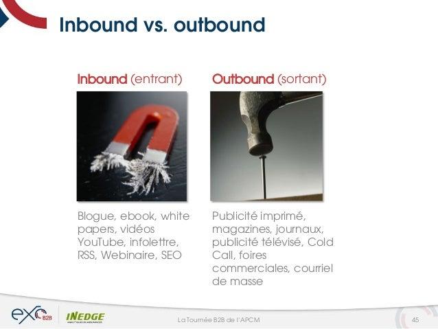 Inbound vs. outbound Inbound (entrant) Outbound (sortant) Blogue, ebook, white papers, vidéos YouTube, infolettre, RSS, We...