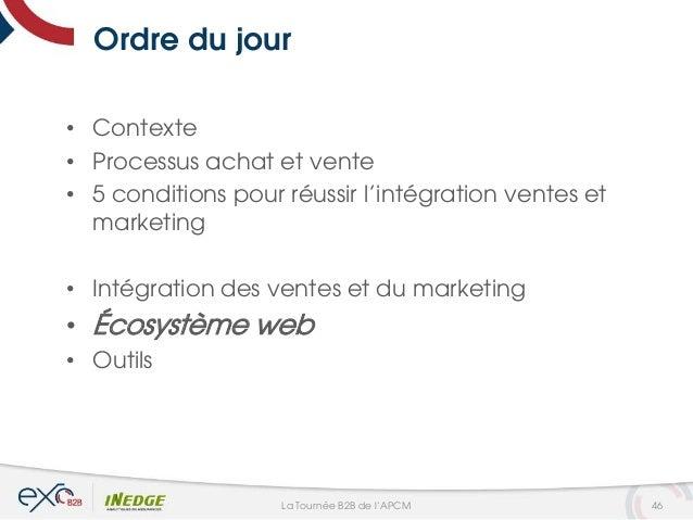 Ordre du jour • Contexte • Processus achat et vente • 5 conditions pour réussir l'intégration ventes et marketing • Intégr...