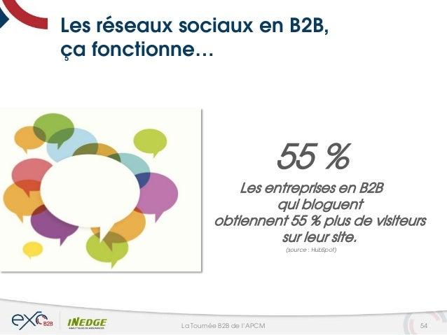 Les réseaux sociaux en B2B, ça fonctionne… 55 % Les entreprises en B2B qui bloguent obtiennent 55 % plus de visiteurs sur ...
