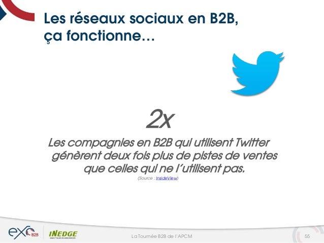 Les réseaux sociaux en B2B, ça fonctionne… 2x Les compagnies en B2B qui utilisent Twitter génèrent deux fois plus de piste...