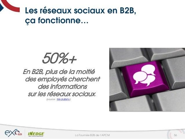 Les réseaux sociaux en B2B, ça fonctionne… 50%+ En B2B, plus de la moitié des employés cherchent des informations sur les ...