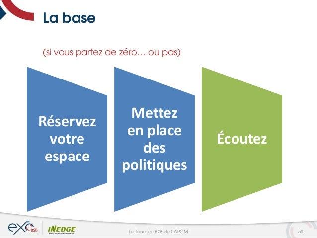 La base Réservez votre espace Mettez en place des politiques Écoutez (si vous partez de zéro… ou pas) 59La Tournée B2B de ...