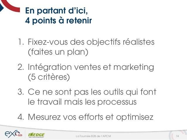 En partant d'ici, 4 points à retenir 1. Fixez-vous des objectifs réalistes (faites un plan) 2. Intégration ventes et marke...