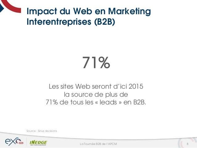 Impact du Web en Marketing Interentreprises (B2B) 71% Les sites Web seront d'ici 2015 la source de plus de 71% de tous les...