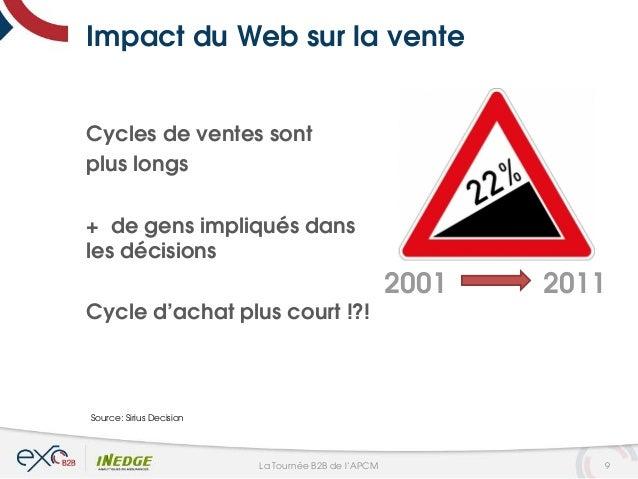 Impact du Web sur la vente Cycles de ventes sont plus longs + de gens impliqués dans les décisions Cycle d'achat plus cour...