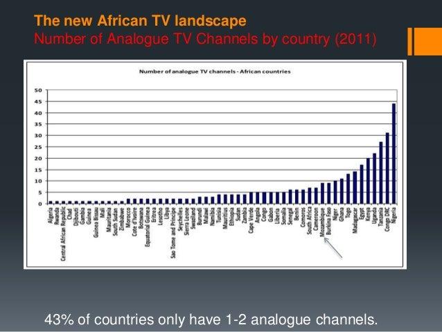 Digital broadcast transition in Nigeria