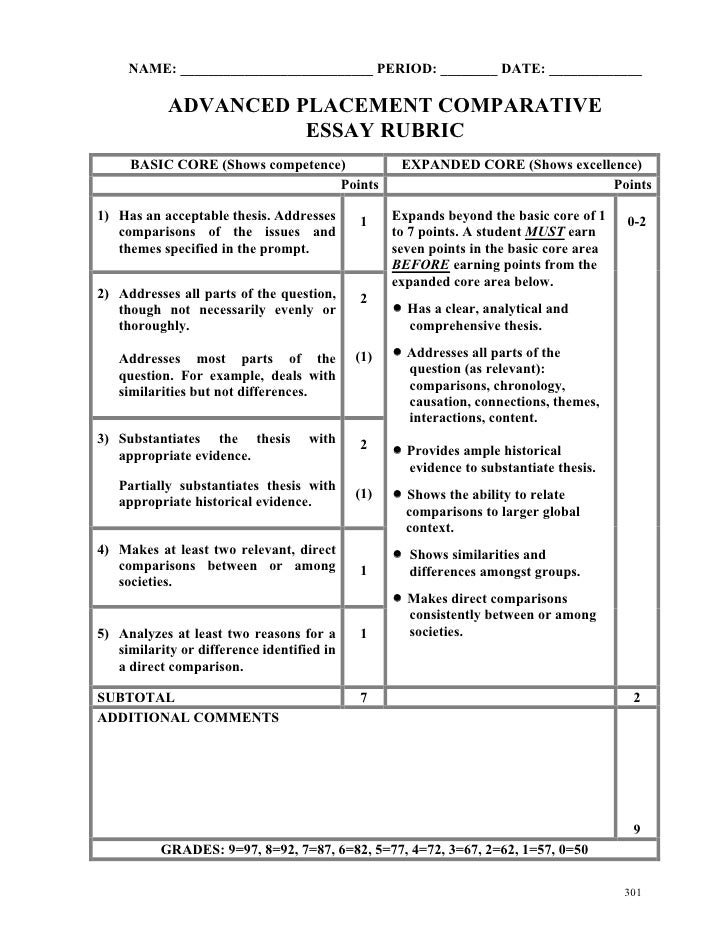Ap compare and contrast rubric for History rubric template