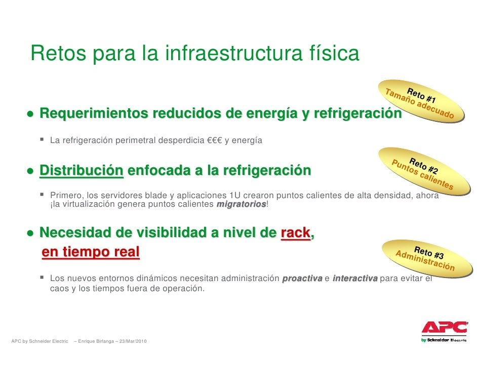 Retos para la infraestructura física                                                                                      ...