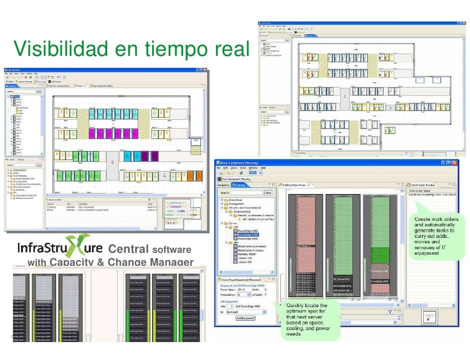 Visibilidad en tiempo real                                                Central software        with Capacity & Change M...