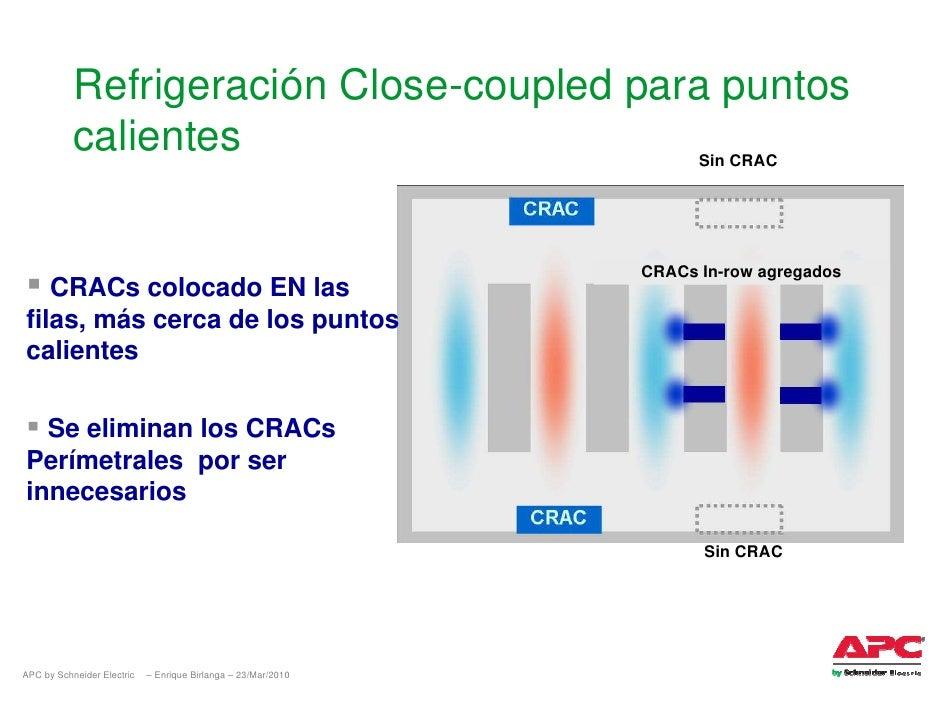 Refrigeración Close-coupled para puntos            calientes                                                 Sin CRAC     ...