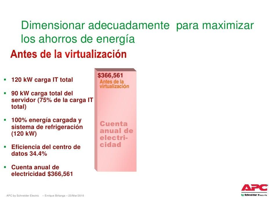 Dimensionar adecuadamente para maximizar            los ahorros de energía                                                ...