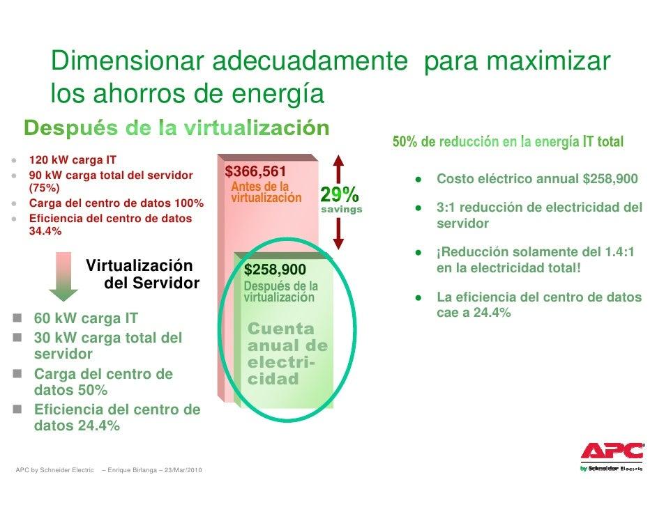 Dimensionar adecuadamente para maximizar            los ahorros de energía  ● 120 kW carga IT ● 90 kW carga total del serv...