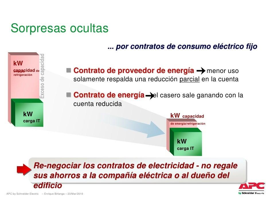 Sorpresas ocultas                                                                ... por contratos de consumo eléctrico fi...