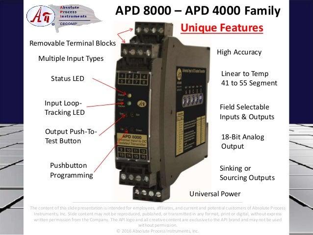 Universal Signal Conditioner & Isolator Slide 2
