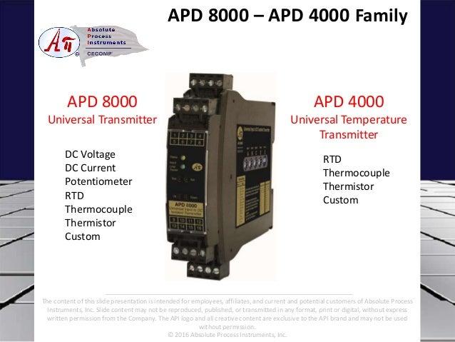 Universal Signal Conditioner & Isolator Slide 3