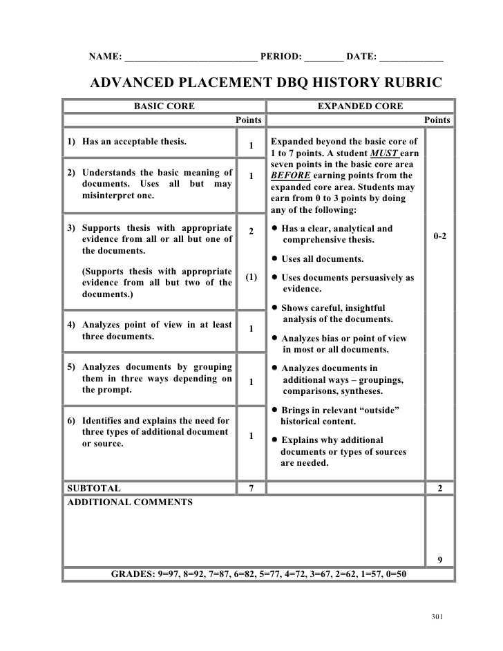 ap world history essay rubric 2009 The free response questions were published on ap central 48 hours after the  exam, the rubrics just this week, hopefully, the other information.
