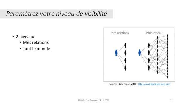 • 2 niveaux • Mes relations • Tout le monde Paramétrez votre niveau de visibilité Crédit : Wikipedia.org. Comète Hall Bopp...