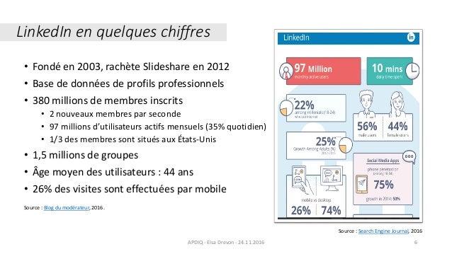 • Fondé en 2003, rachète Slideshare en 2012 • Base de données de profils professionnels • 380 millions de membres inscrits...