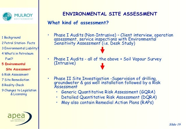 Environmental Site Investigation And Due Diligence In The