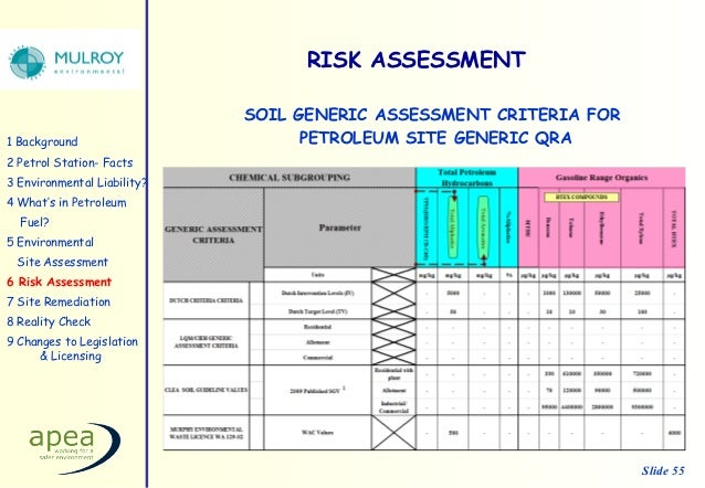 Environmental site investigation and due diligence in the for Conceptual site model template