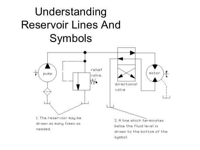 Basic Hydraulic Schematic Symbols Diamond With Line Circuit