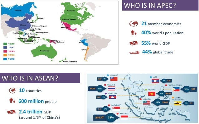 the benefits of the trading block of asean and apec Asia-pacific economic cooperation (apec) is a forum of 21 asia-pacific economies apec's member economies are home to more than 27 billion people and make up over half of global gdp apec's member economies are home to more than 27 billion people and make up over half of global gdp.