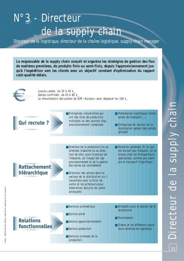 apec referentiel metiers logistique et transport 2014