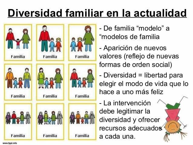 Apego seguro y parentalidad positiva for Concepto de familia pdf