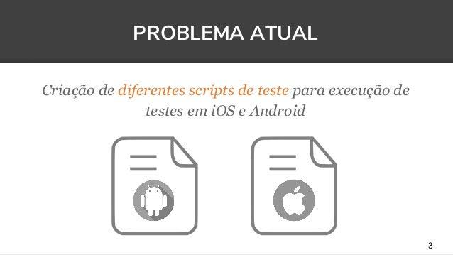 Criação de diferentes scripts de teste para execução de testes em iOS e Android 3 PROBLEMA ATUAL