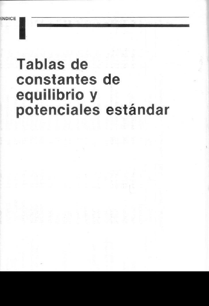 Apendice 1 tablas de constantes de equilibrio y potenciales estandar