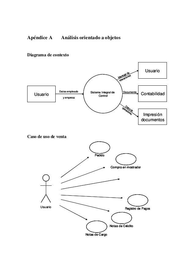 Apéndice A Análisis orientado a objetos Diagrama de contexto Caso de uso de venta Sistema Integral de ControlUsuario Usuar...