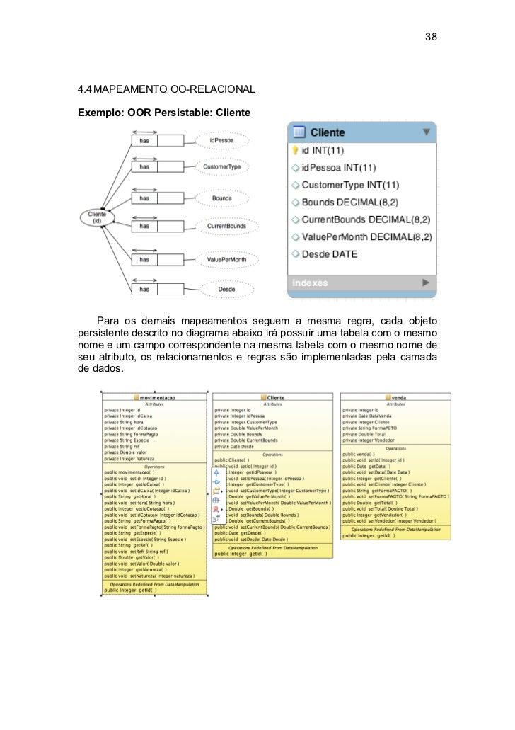 384.4 MAPEAMENTO OO-RELACIONALExemplo: OOR Persistable: Cliente    Para os demais mapeamentos seguem a mesma regra, cada o...