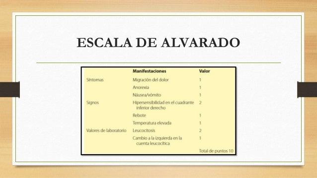 ESCALA DE ALVARADO  Sensibilidad 95%.  PUNTUACIÓN  • 7 o más puntos = Cirugía.  • 4 a 6 puntos = Valoración.  • Menor de 3...
