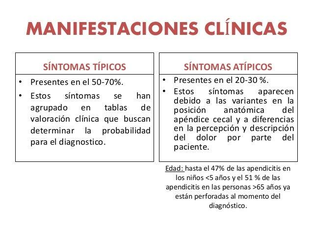 Apendicitis Aguda En Radiologia