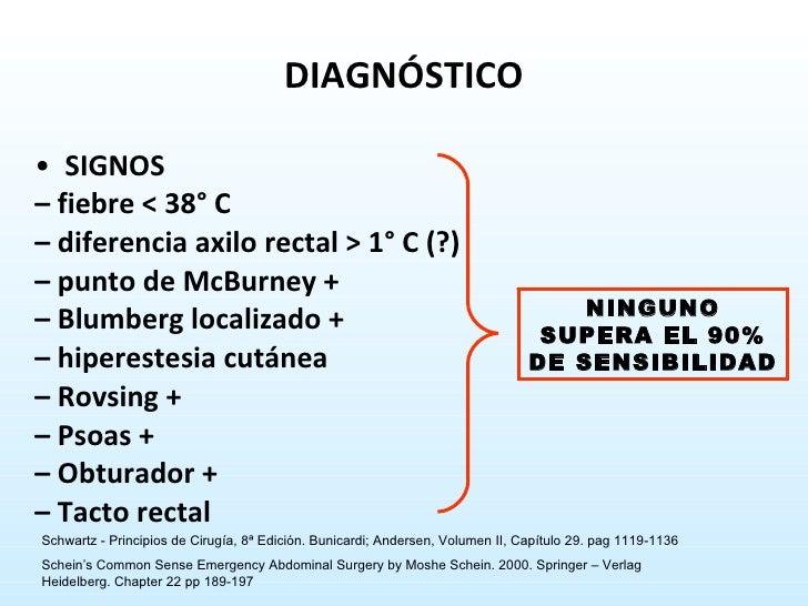 DIAGNÓSTICO <ul><li>SIGNOS </li></ul><ul><li>–  fiebre < 38° C </li></ul><ul><li>–  diferencia axilo rectal > 1° C (?) </l...