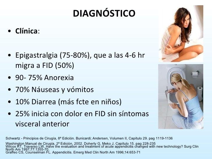 DIAGNÓSTICO <ul><li>Clínica : </li></ul><ul><li>Epigastralgia (75-80%), que a las 4-6 hr migra a FID (50%) </li></ul><ul><...