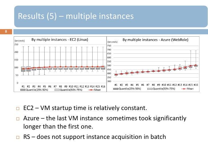Results (5) – multiple instances8       EC2 – VM startup time is relatively constant.       Azure – the last VM instance...