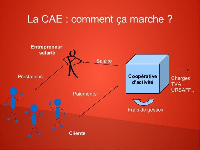La CAE : comment ça marche ?     Entrepreneur        salarié                                 SalairePrestations           ...