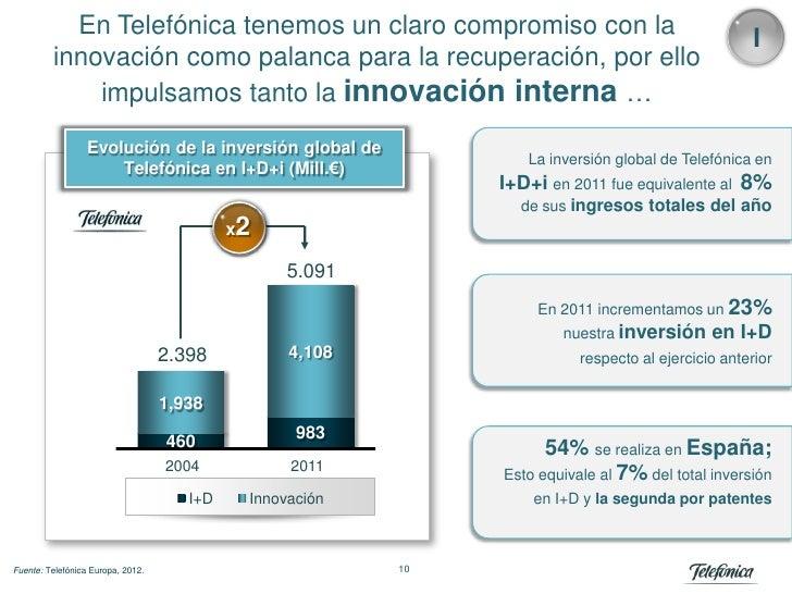 En Telefónica tenemos un claro compromiso con la                                          I         innovación como palanc...