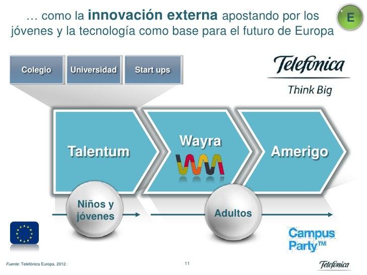 … como la innovación externa apostando por los                                   E  jóvenes y la tecnología como base para...
