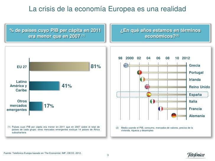 Presentacion en La Red Innova 2012 Slide 3