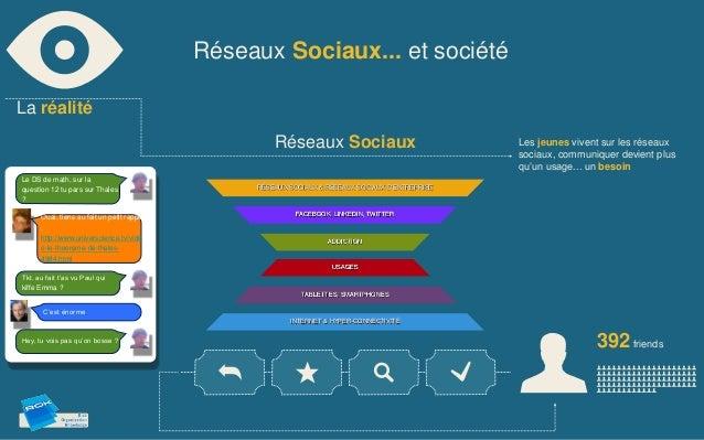 Réseaux Sociaux... et sociétéLa réalité                                                     Réseaux Sociaux               ...