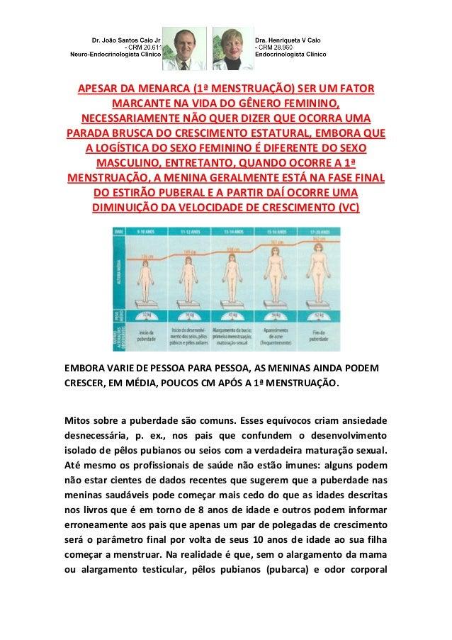 APESAR DA MENARCA (1ª MENSTRUAÇÃO) SER UM FATOR MARCANTE NA VIDA DO GÊNERO FEMININO, NECESSARIAMENTE NÃO QUER DIZER QUE OC...