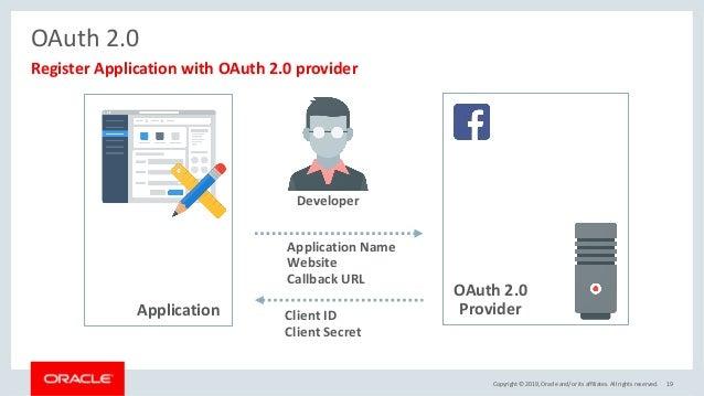 Oracle APEX Social Login