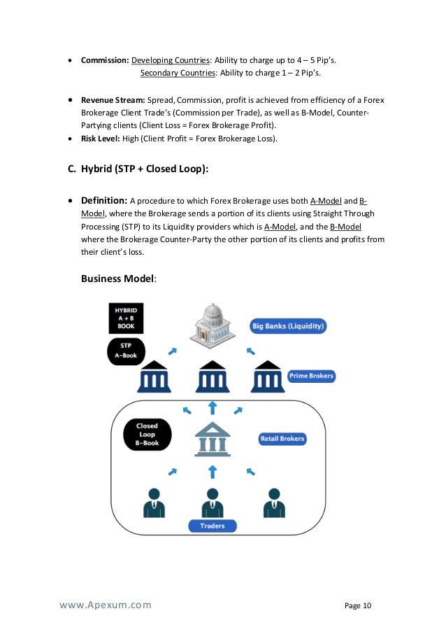 Forex bureau business plan