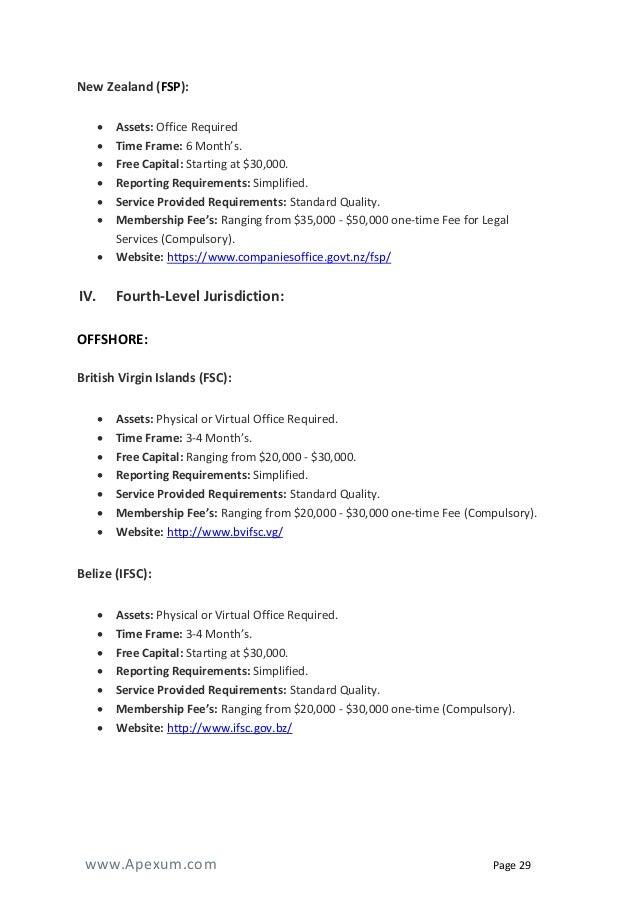 Forex broker business plan
